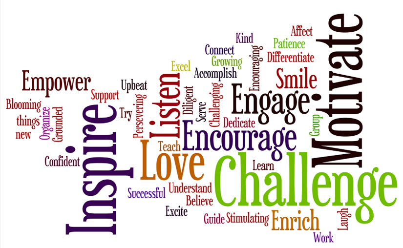 Image result for education wordle